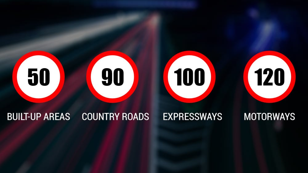 Speed limits, cameras and traps - Portugal by Car